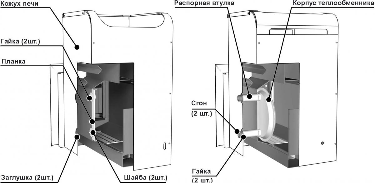 Как самому установить теплообменник в печь бани водомасленный теплообменник камаз принцеп работы